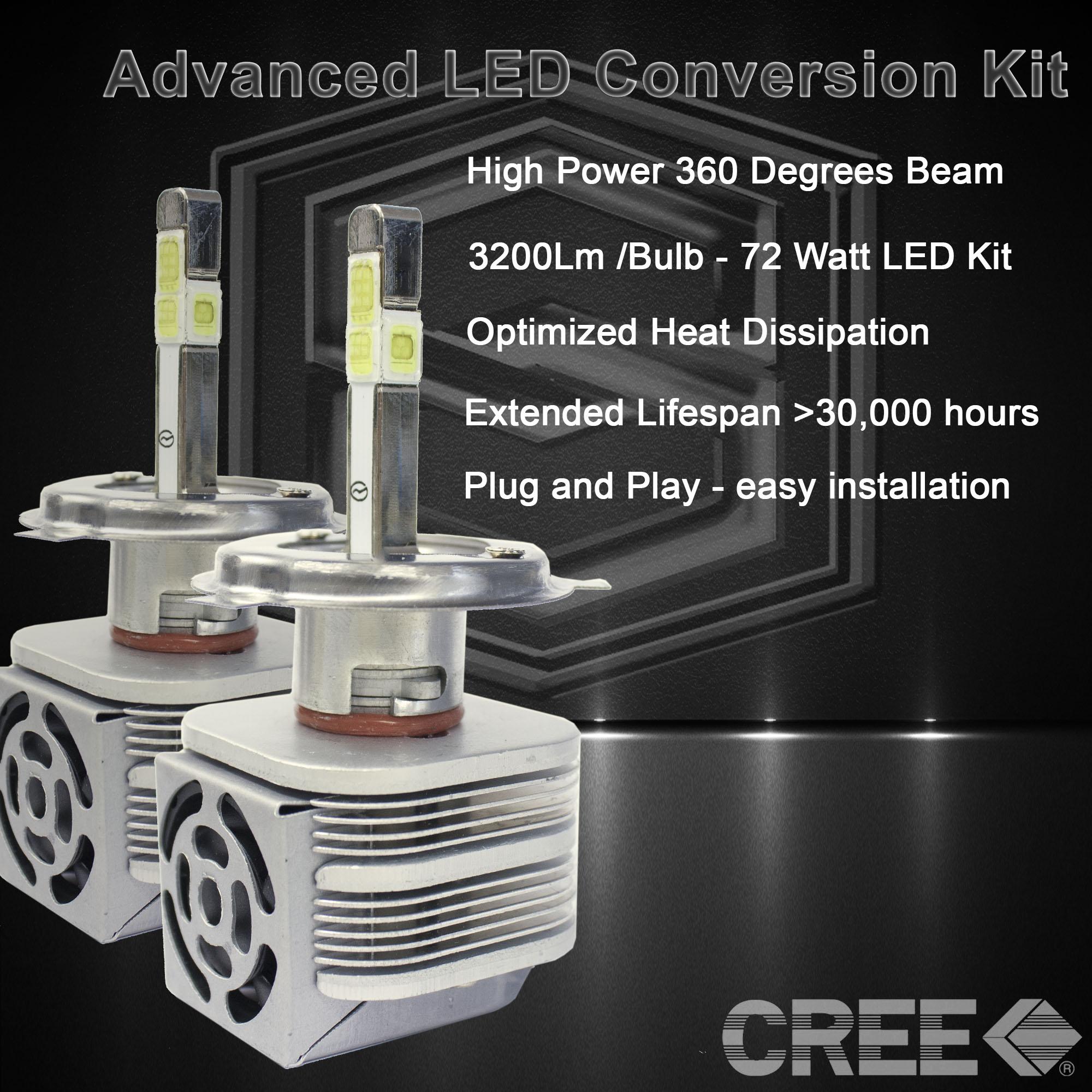 360 degree beam new gen cree led 6400lm head light kit. Black Bedroom Furniture Sets. Home Design Ideas